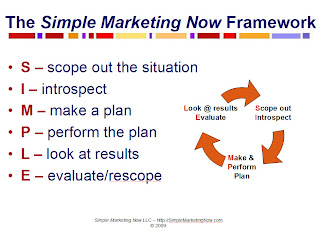 Simple Marketing Now Framework