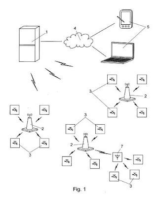 Invento: Sistema de riego automatizado