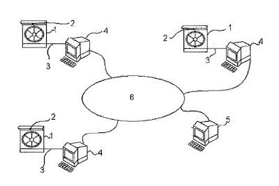 Invento nuevo: Máquina de dardos por internet