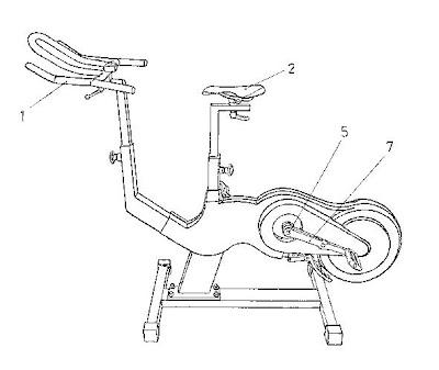 Invento nuevo: Bicicleta que ejercita los músculos de la carrera a pie