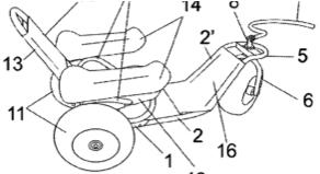 Inventos: Silla anfibia para niños