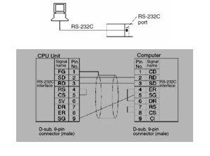 plc scada wiring diagram plc automotive wiring diagrams description serial plc scada wiring diagram