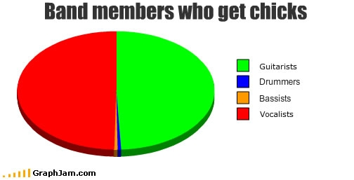 [band-chicks.jpg]