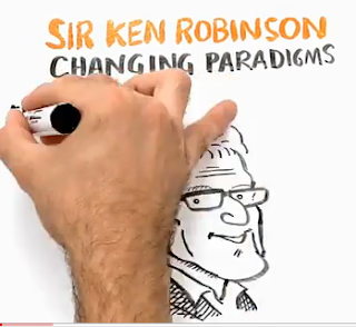 Sir ken Robinson Presentation on Changing Educational Paradigms