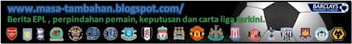 Keputusan terbaru | TM Liga Malaysia | Berita Bolasepak