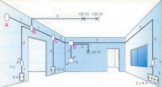 Instalaciones for Instalacion electrica de una vivienda paso a paso