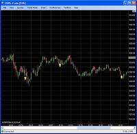 090809 Morning ES Trades