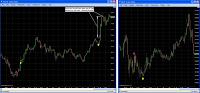 11/30/09 Trades