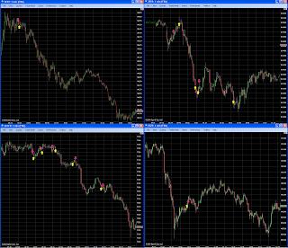 12/4/09 Trades
