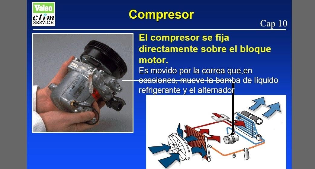 Componentes y funcionamiento de aire acondicionado de un - Humidificador para aire acondicionado ...