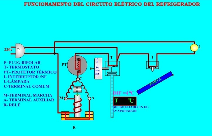 Circuito Electrico De Refrigeracion Animacion Los