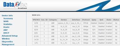 BSNL DSL Router WAN Info