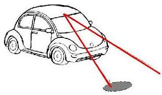 Como hacer gps para auto - como saber si un vehiculo tiene gps