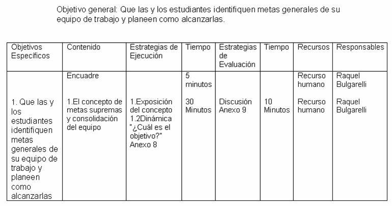 EDUCACIÓN Y SALUD DE LA MANO: Planear una sesión educativa, una ...