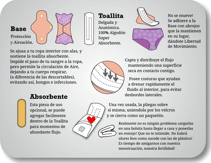 Toallitas femeninas ecoligicas taringa - Como lavar toallas ...