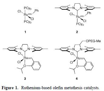 ruthenium catalysts for olefin metathesis