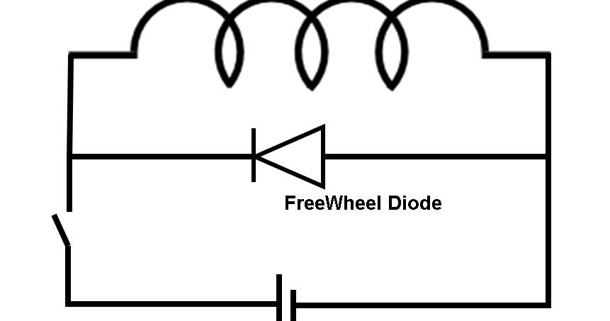 freewheeling or fly back diodes and their function