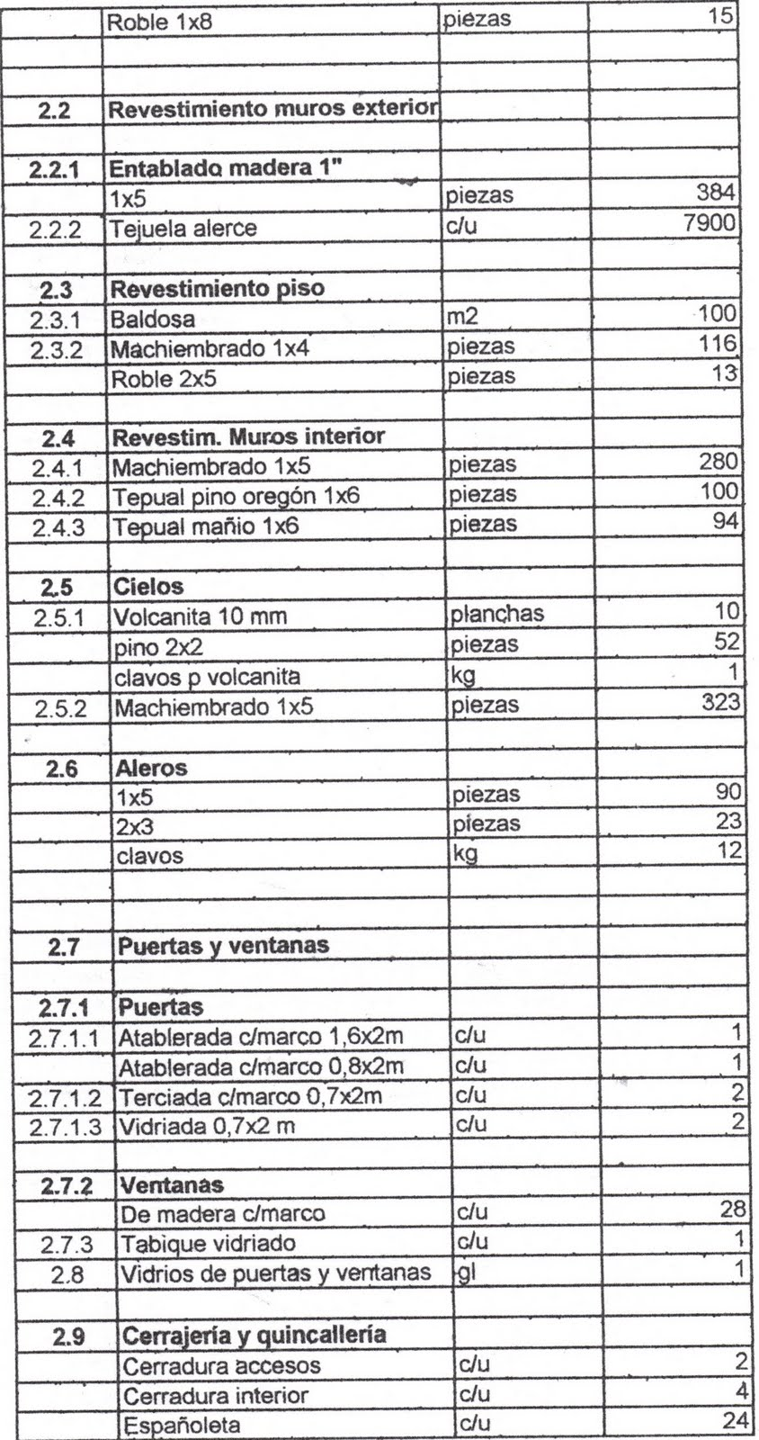 Parroquia San Sebastián - Diócesis de Osorno: Listado de materiales ...