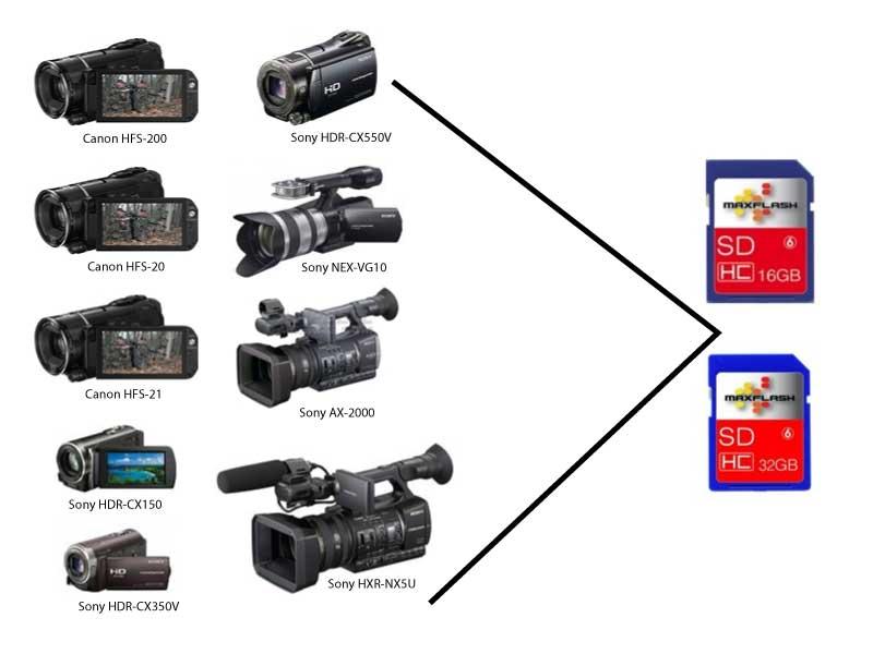 Sony nex photo recovery software