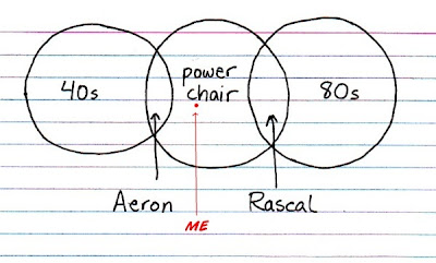 Life in a Venn Diagram, Power Chair, and Me
