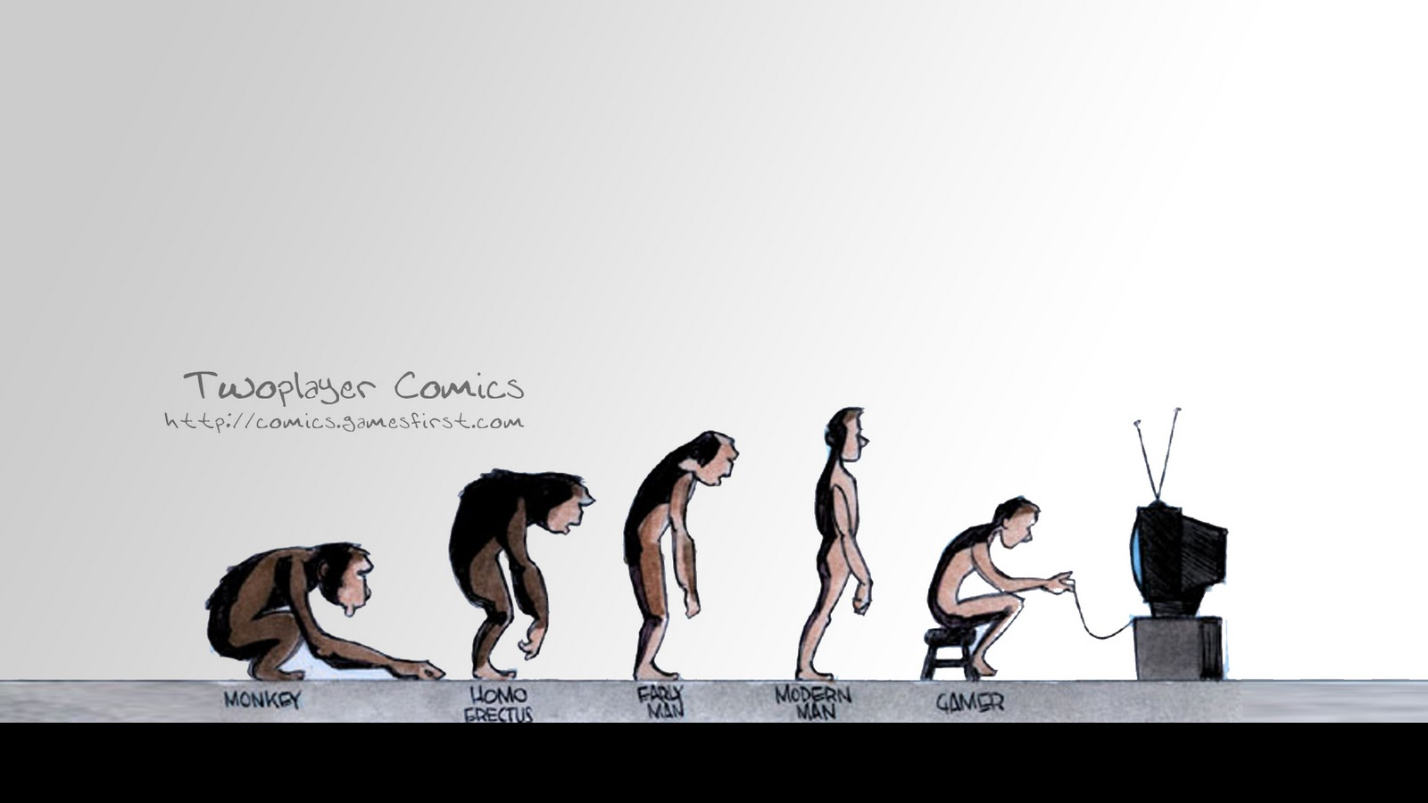 How is man evolving