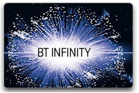 BT Infinity setup and OpenReach