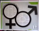 Male & Female Signs