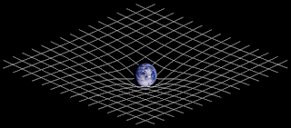 Curvature of Spacetime