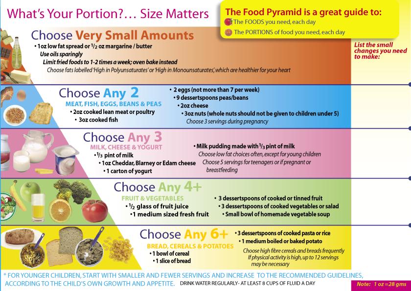 basic grocery list