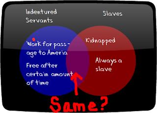 Amanda's Blog: Crappy Graphics