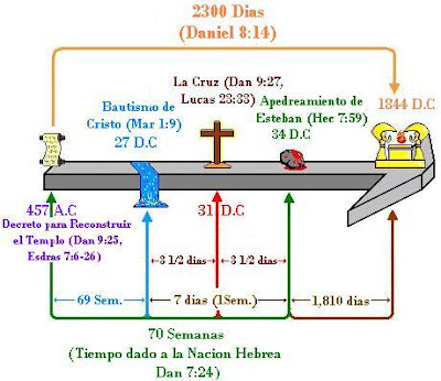 http://2.bp.blogspot.com/_jpoeKQen0XM/S0c4XcP_XnI/AAAAAAAAAJI/p9iXm2_M0q8/s400/Grafico+%23+6.JPG