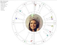 Miss Venezuela 2007 - Breve análisis astrológico de susana colucci