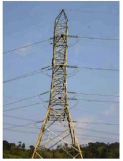 Gambar 1. Lattice tower