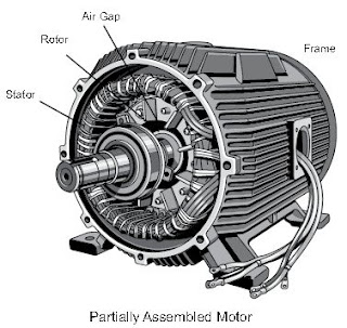 Ac motor construction electrical science for Electric motor enclosure types