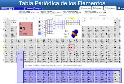 Fsica y qumica jos vicente tabla peridica tabla peridica httparchivesuniversciencefrancaisalaciteexpotempoaluminiumsciencemendeleievmendeleievespanol swf urtaz Images