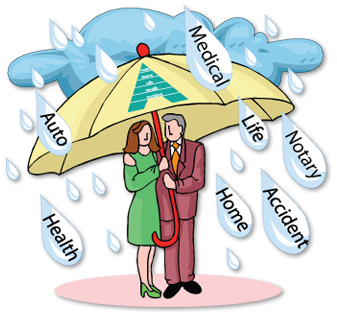 Will My Umbrella Insurance Policy Cover Auto Accident Liability