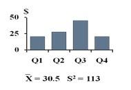 Understanding Statistics for Business and Economics