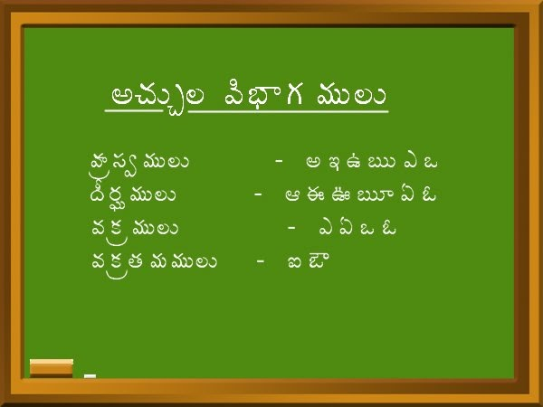 telugu thesis blog