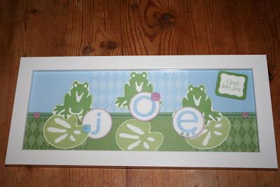 frog name frame