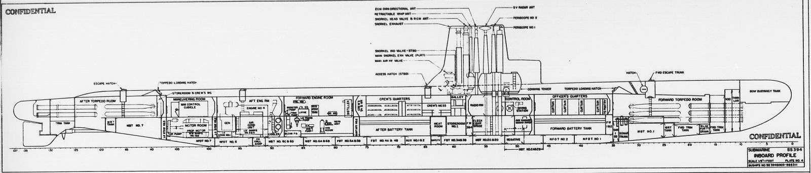 Arkansas inland maritime museum at north little rock new digitial recently aimm received a set of digital blueprints these blueprints were originally created in the 1950s to support the guppy program malvernweather Gallery