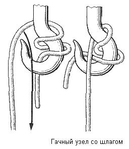 Гачный узел со шлагом