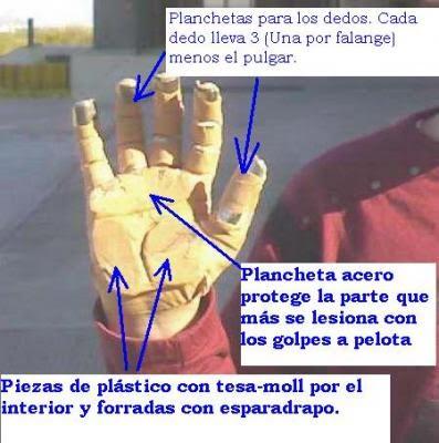 Blog del partido popular de alcublas agosto 2010 for Oficina virtual del catastro valencia