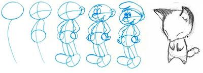 Evolução de Desenho