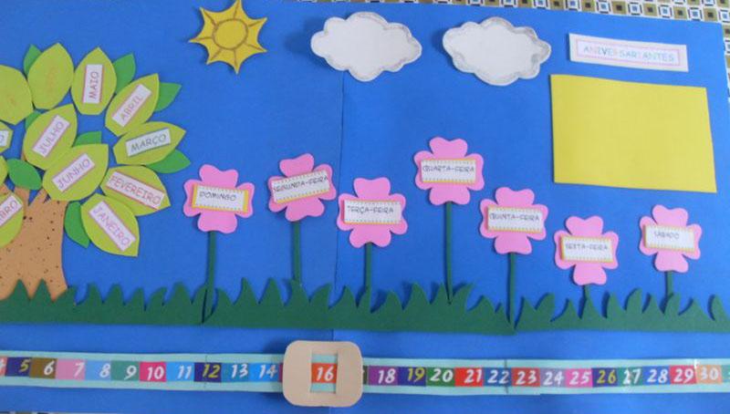 Pedagogia em Foco Dicas para decorar sala de aula
