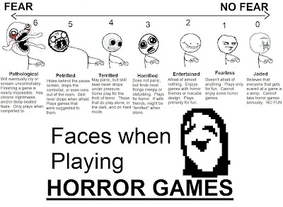 Faces when playing Horror games