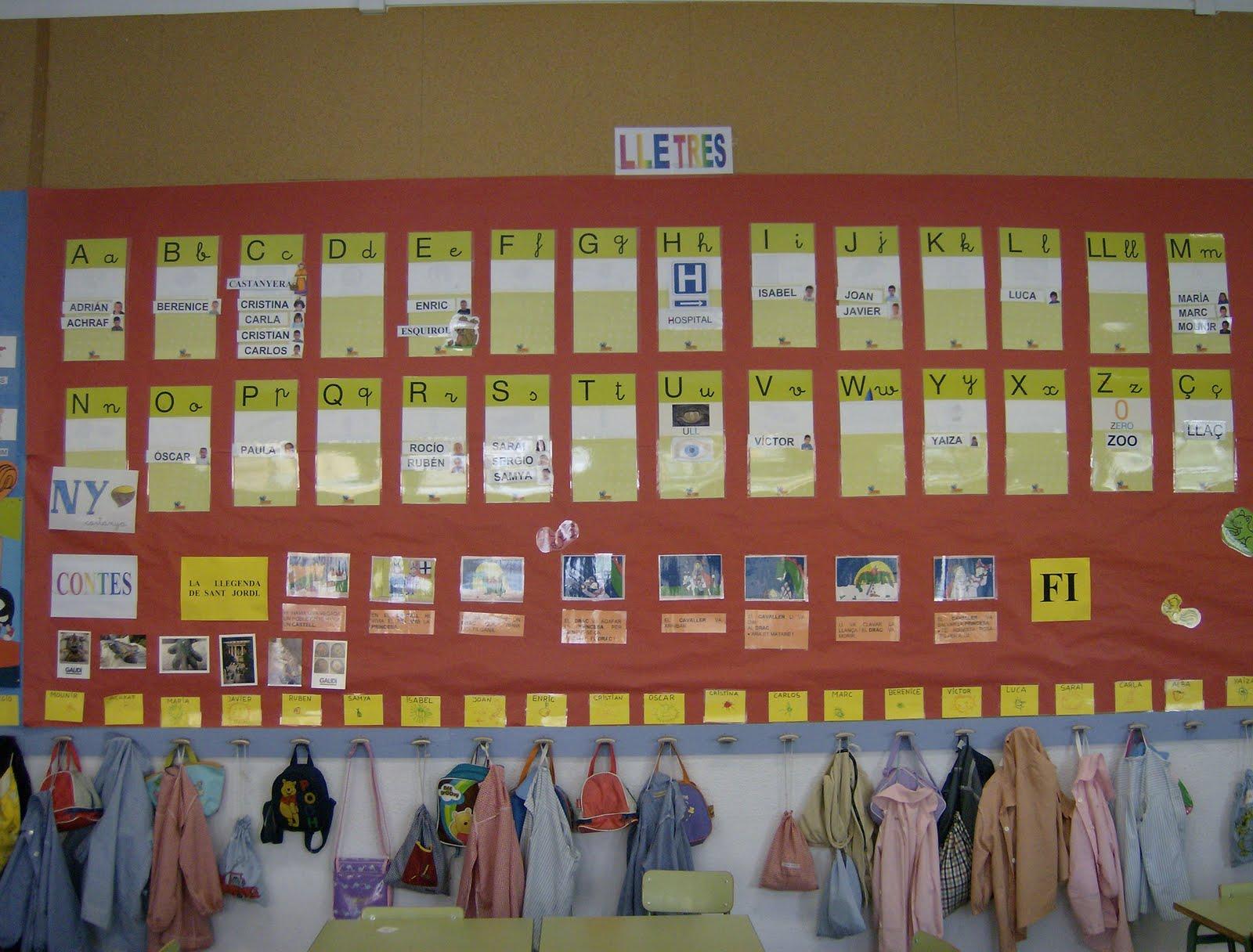 Decoraci n de aula actividades infantil p gina 4 for Decoracion aula primaria