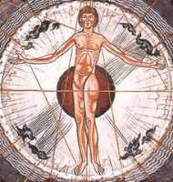 Hildegard von Bingen - Universal Man, detail, from Liber Divinorum Operum (1165)