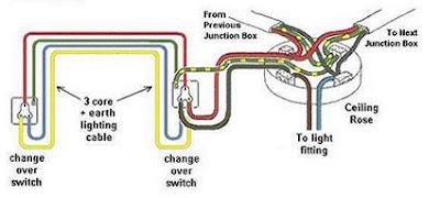 3 way switch nz wiring diagrams schematics how to wire a 3 way light switch nz somurich com rh somurich com at how to wire a 3 way light switch nz 3 way switch wiring diagram nzrh for 3 way cheapraybanclubmaster Images