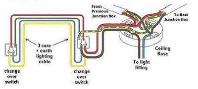twoway2+alternative how to wire 2 way switches how to wire 2 way switches wiring a two way light switch at n-0.co