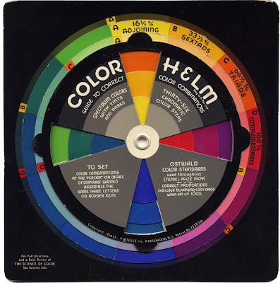 The Color Helm, produced by Ostwald Color Standards